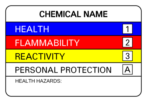 HMIS Hazardous Material OSHA Label