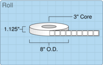 """Roll of 1"""" x 1""""  Thermal  labels"""